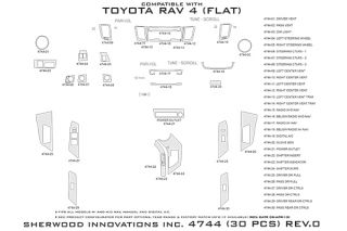 2013 Toyota RAV4 Wood Dash Kits   Sherwood Innovations 4744 AT   Sherwood Innovations Dash Kits