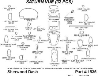 2003, 2004, 2005 Saturn Vue Wood Dash Kits   Sherwood Innovations 1535 N50   Sherwood Innovations Dash Kits