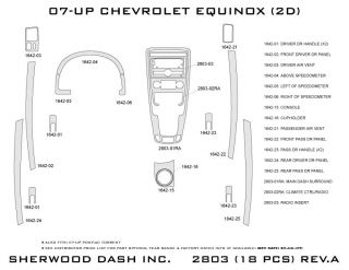 2007, 2008, 2009 Chevy Equinox Wood Dash Kits   Sherwood Innovations 2803 CF   Sherwood Innovations Dash Kits