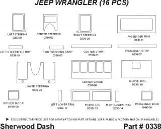 1991 1995 Jeep Wrangler Wood Dash Kits   Sherwood Innovations 0338 N50   Sherwood Innovations Dash Kits