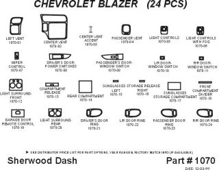 1998 2005 Chevy Blazer Wood Dash Kits   Sherwood Innovations 1070 N50   Sherwood Innovations Dash Kits