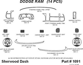 1999, 2000, 2001 Dodge Ram Wood Dash Kits   Sherwood Innovations 1091 N50   Sherwood Innovations Dash Kits